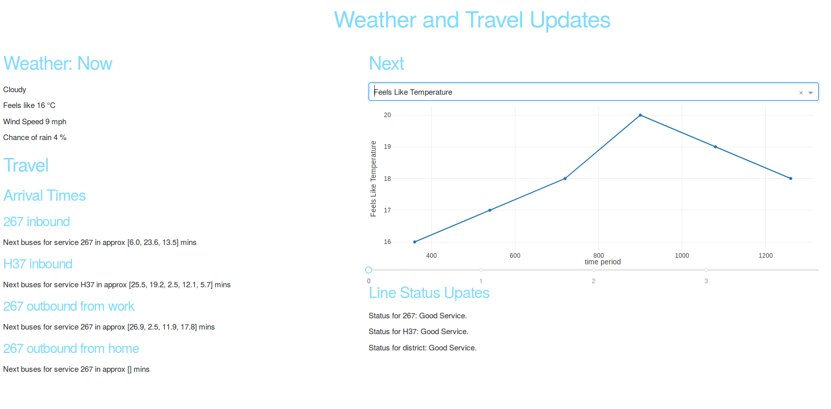 Live Travel and Weather Updates using APIs